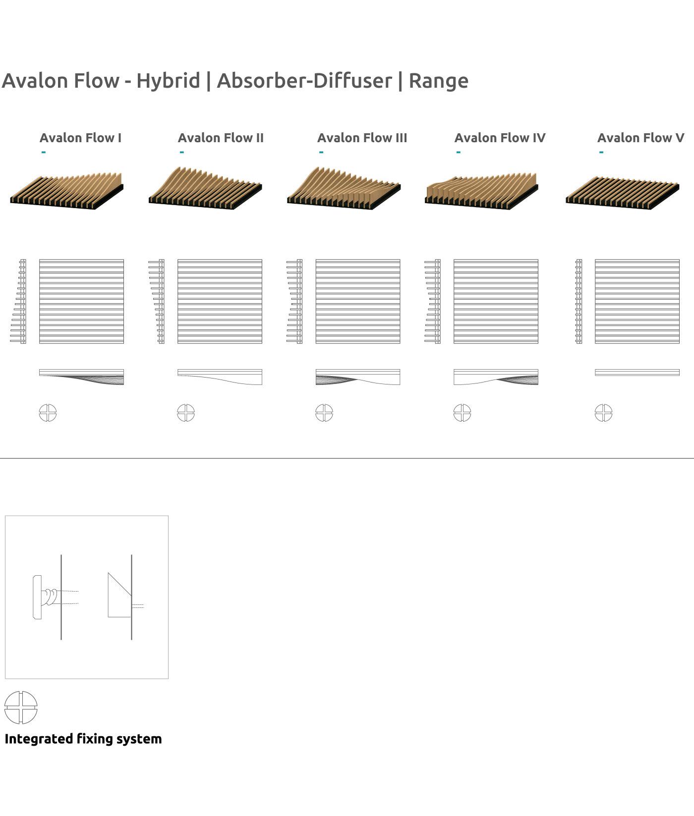 Artnovion product avalon flow bbef8c0762