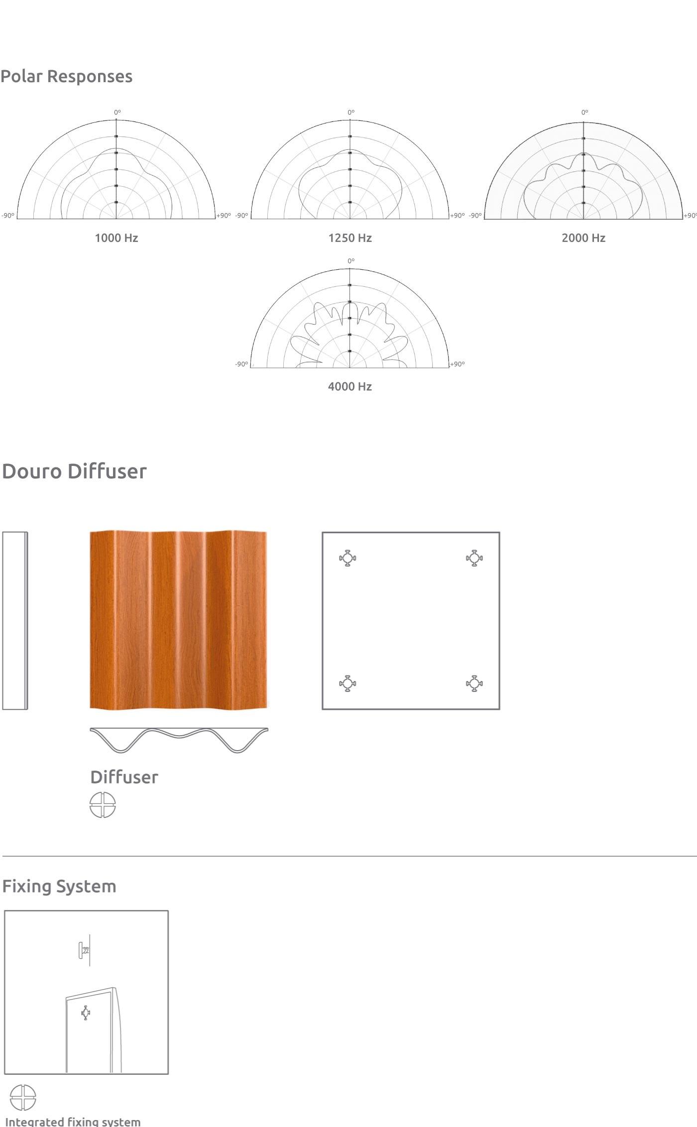 Artnovion product douro w diffuser fcf2d82bcd