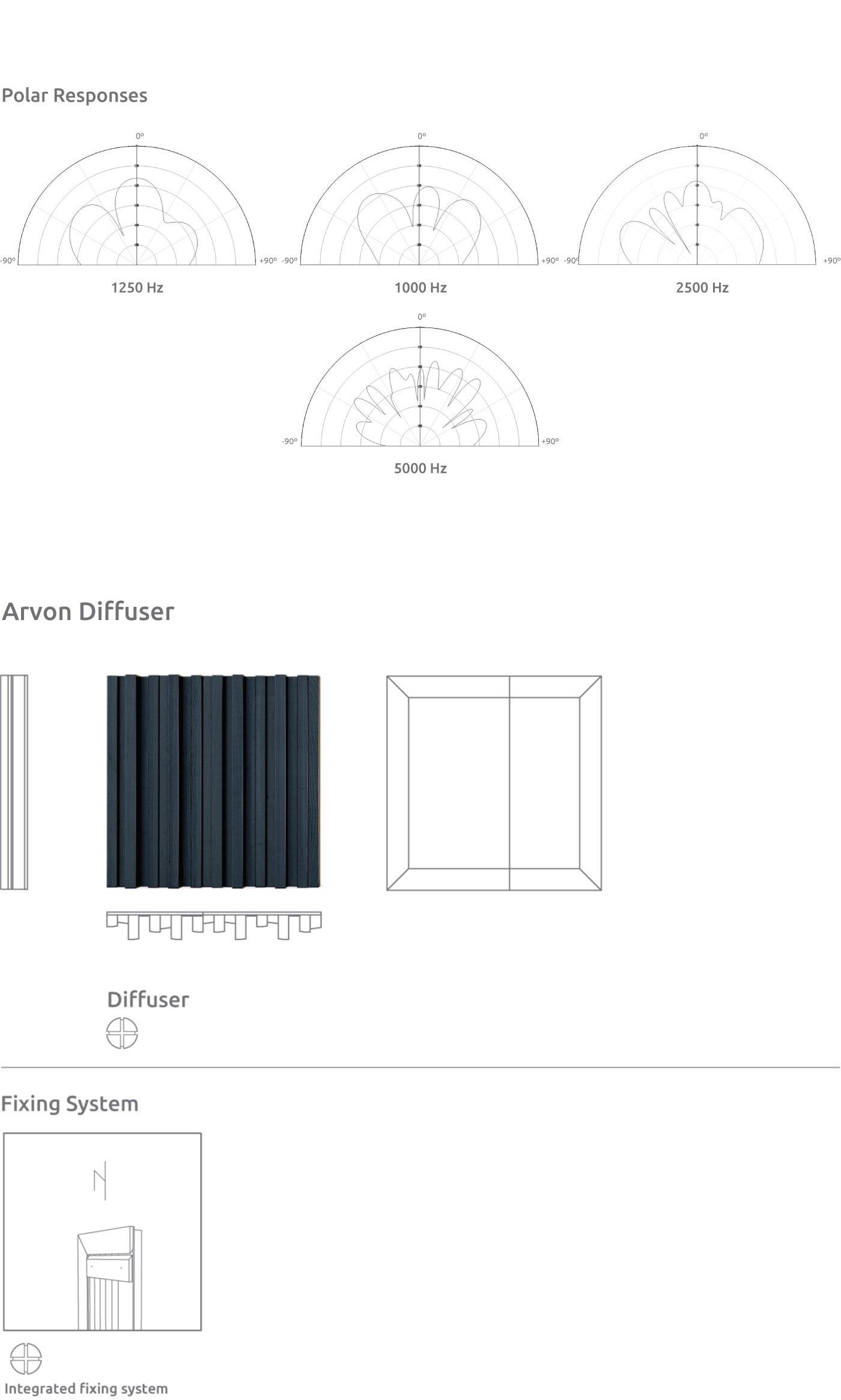 Artnovion product arvon w diffuser 0dcbc9993f