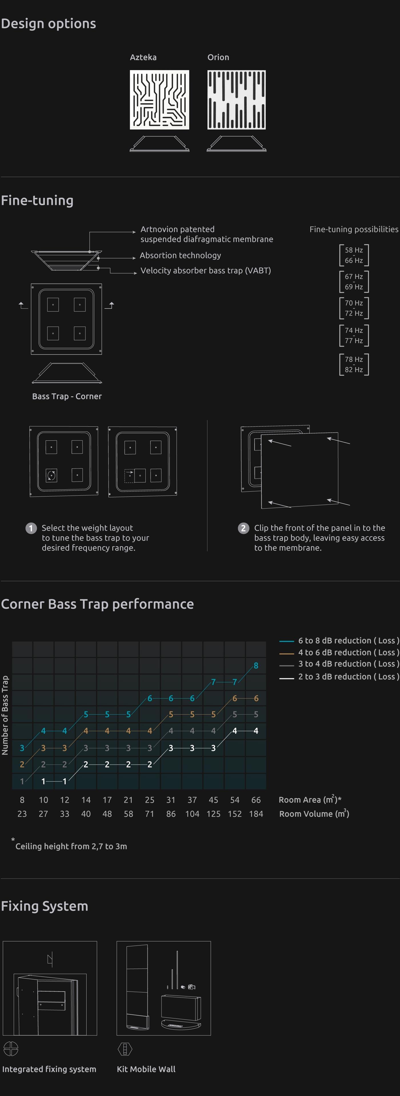 Artnovion product bass trap corner slotted 445273a298
