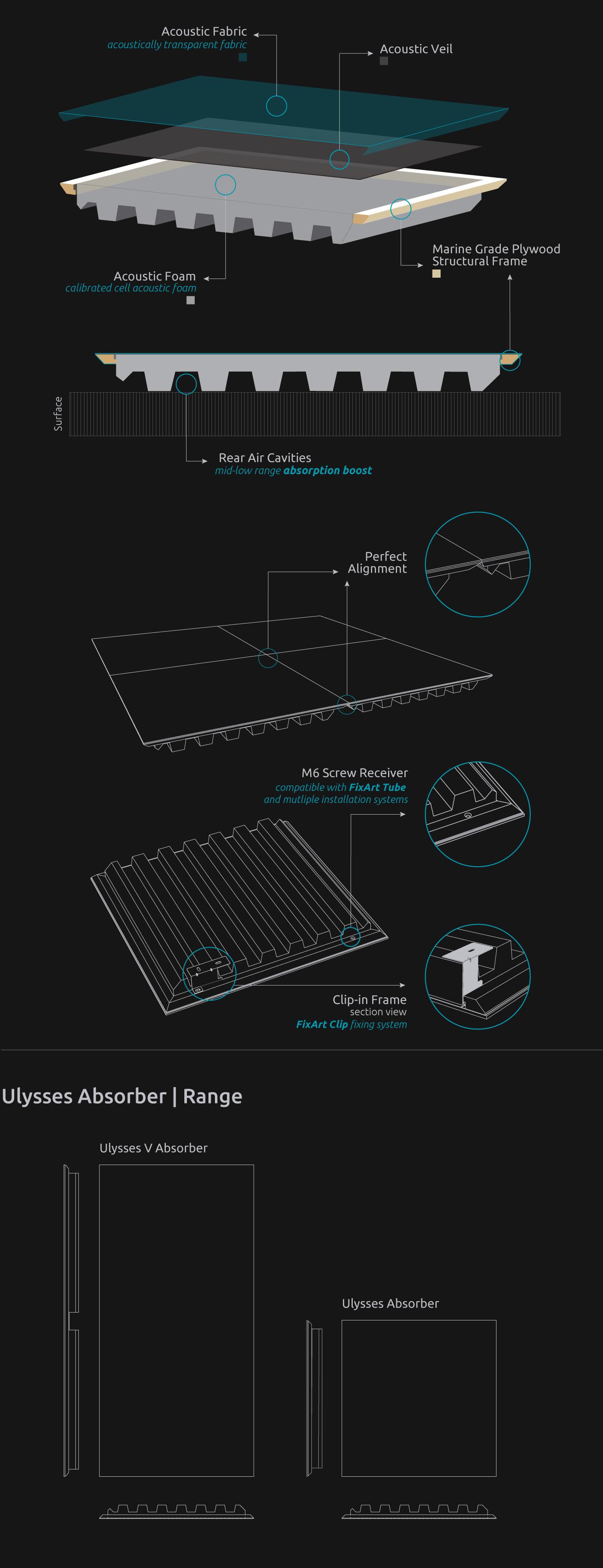 Artnovion product ulysses range e3d21bd50d