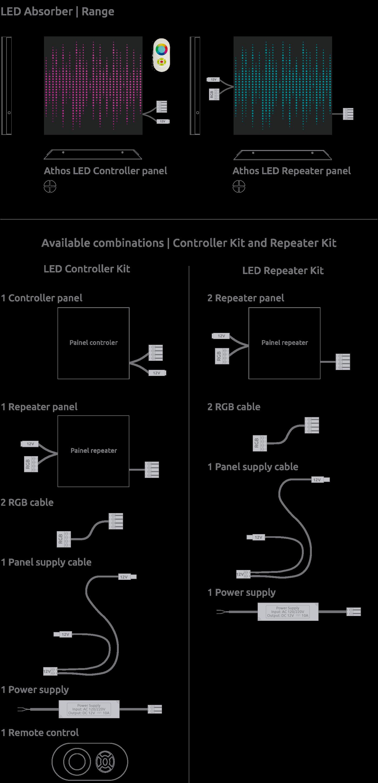 Artnovion product athos w led range 6de8651436