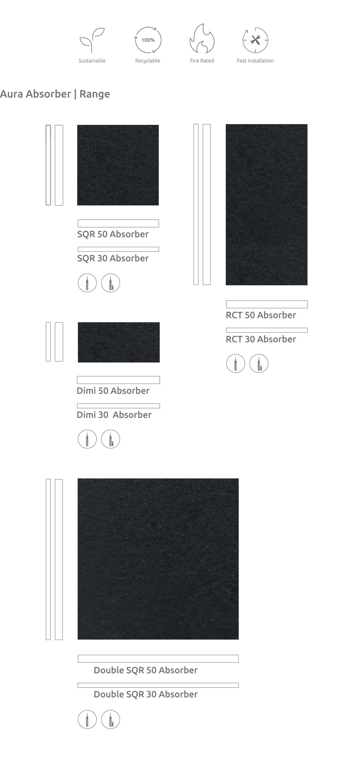 Artnovion product aura absorber range 5d4f847907