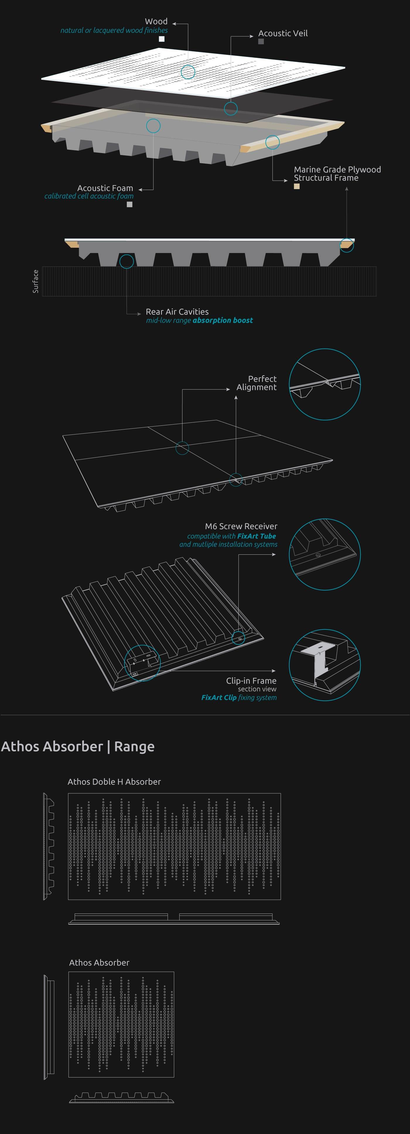 Artnovion product athos w absorber ed20e8d9cd