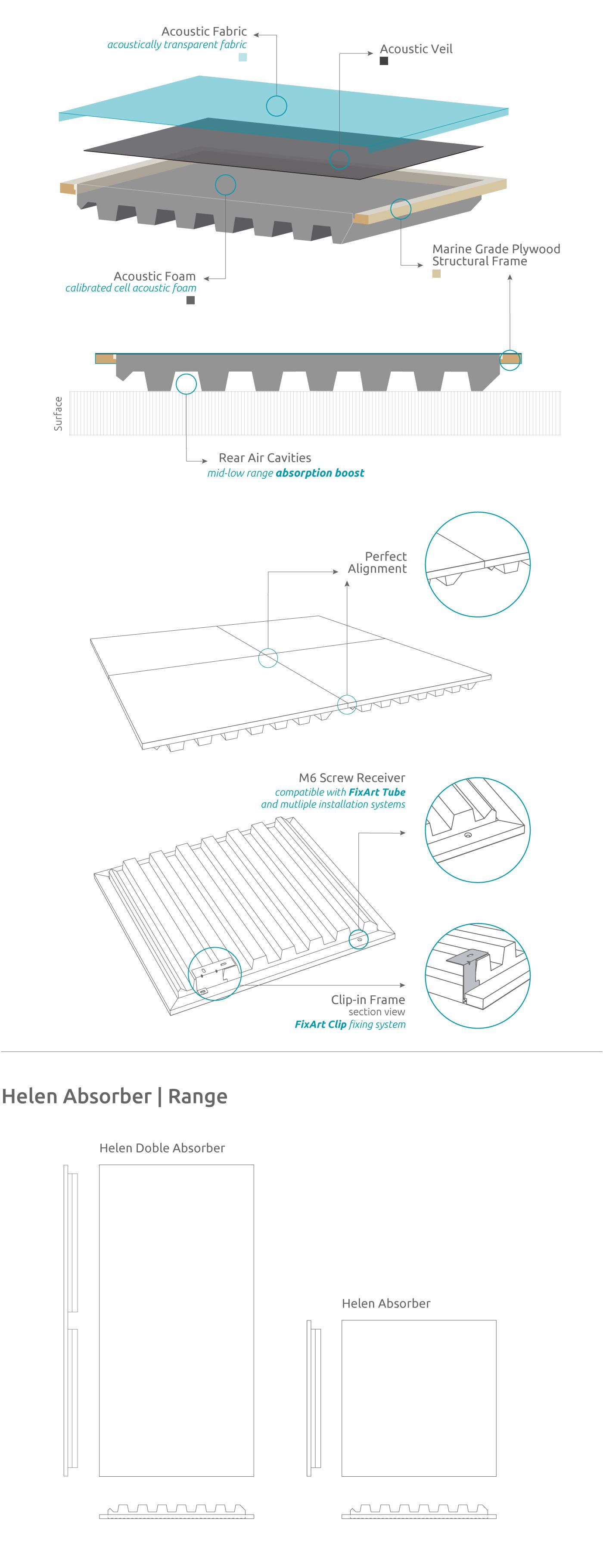 Artnovion product helen absorber 67da5fc965