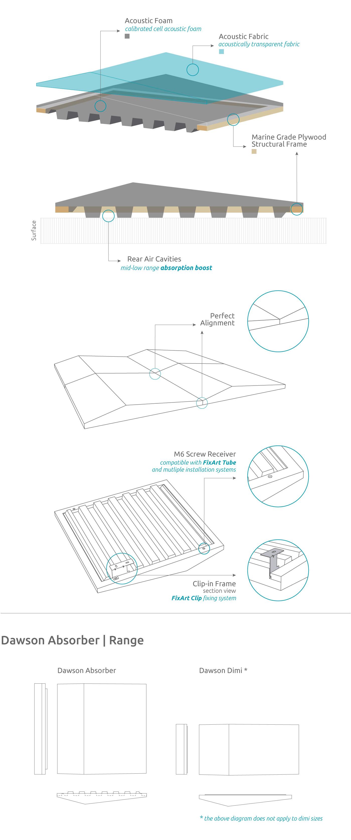 Artnovion product dawson absorber a7dc675cbc