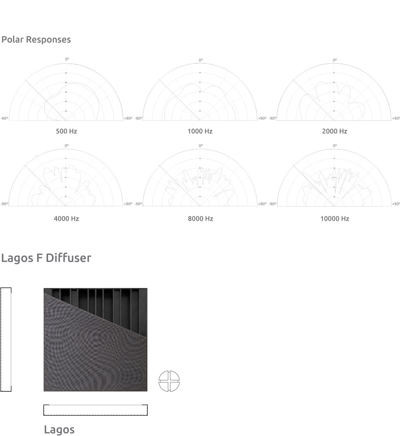 Artnovion product lagos f diffuser 09bbc7e12d