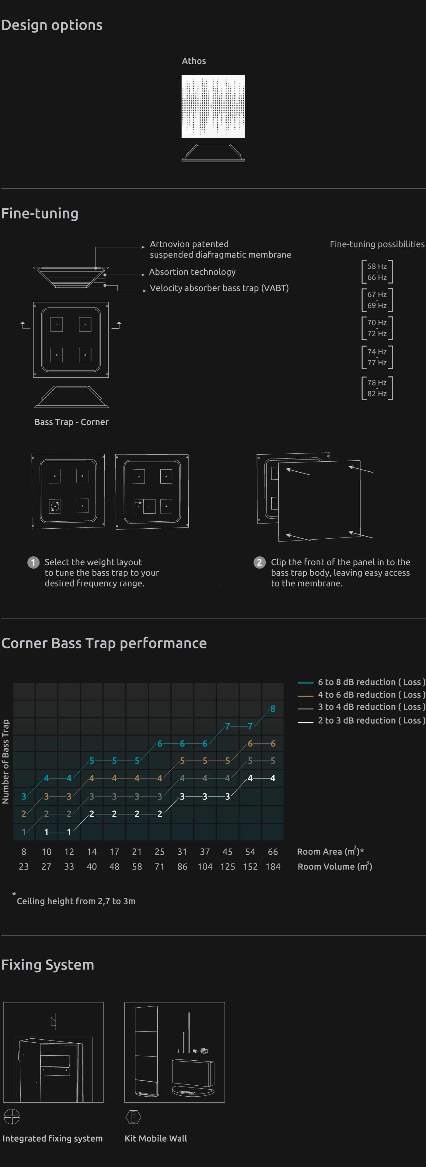 Artnovion product bass trap corner perforated 21bb84d3c9