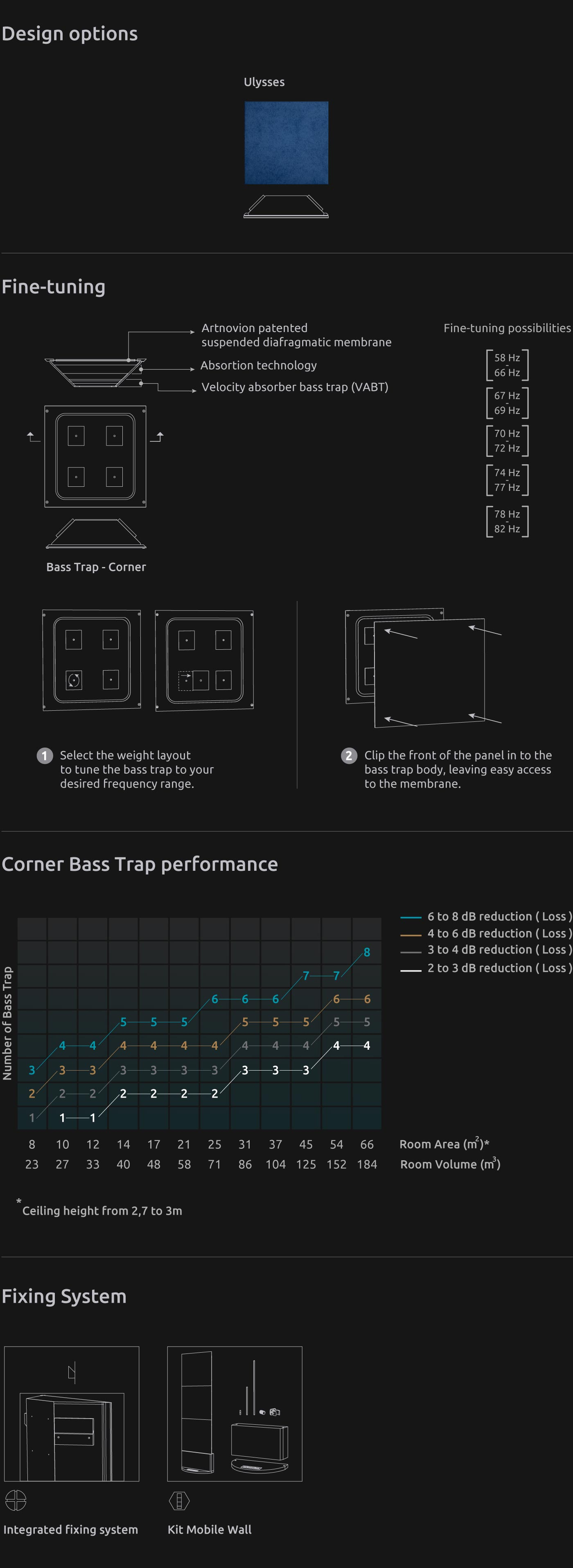 Artnovion product bass trap corner fabric 05f3ed3cff